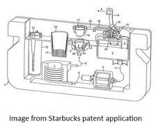 Starbucks_system_4