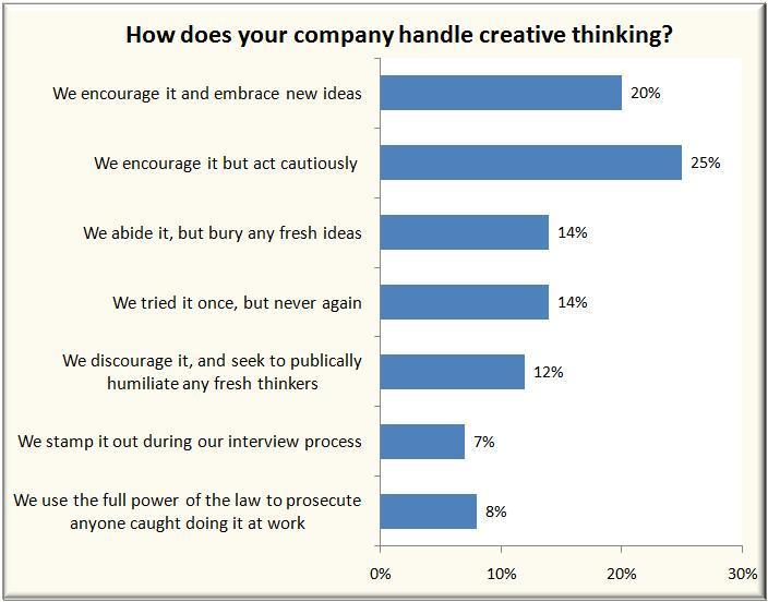 Creative_thinking